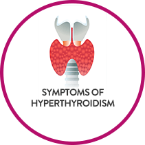 Symptoms of Hyperthyroidism